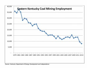 """Eastern Kentucky has been called the """"ground zero"""" of coal's decline. After losing nearly 6,000 coal jobs since the beginning of 2012, the region may finally be reaching a tipping point. Click to enlarge."""