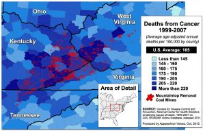 Studies investigating mountaintop removal health impacts have found people living near surface mining are 50 percent more likely to die of cancer.