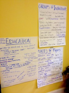 Group brainstorming yields many great ideas!