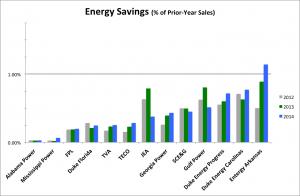 Energy-Savings-Chart-Feb-20162