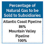 percent_gas_subsidiaries1