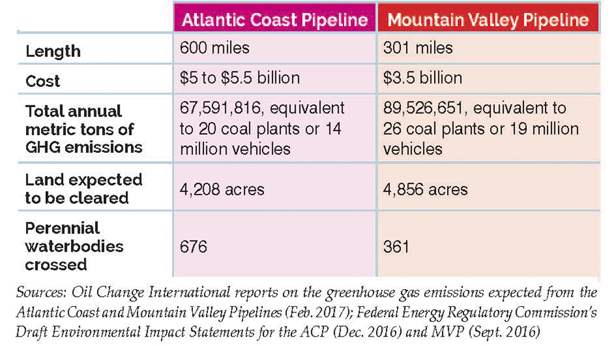 pipeline_facts