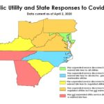 public utility and state responses to Covid-19